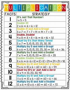 multiplication strategy worksheets grade 3 4815 multiplication strategies pdf multiplication math centers math center math multiplication