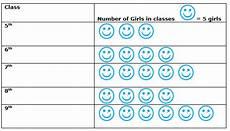 class 6 maths data handling worksheet