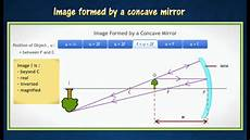 5 1 image formed by concave mirror and convex mirror youtube