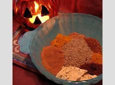 gulf spices  ibzar_image