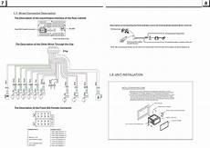 Pyle Pldn74bti Wiring Diagram Car Audio Systems