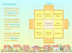 sthapatya veda house plans intro to maharishi sthapatya veda