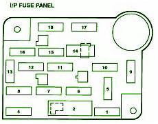 96 ford mustang fuse box diagram 94 98 mustang fuse locations and id s chart diagram 1994 94 1995 95 1996 96 1997 97 1998 98