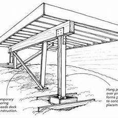 fine homebuilding house plans top 5 deck building tips fine homebuilding building a