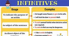 infinitives what is an infinitive functions exles 7 e s l