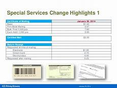 january 2014 usps 174 price and regulatory changes for mailing and shipp