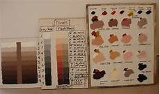 painting skin tones in oils wetcanvas painting painting lessons painting tips