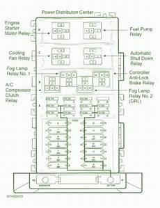1998 Jeep Power Distribution Center Fuse Box