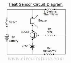 Heat Sensor Repository Next Gr