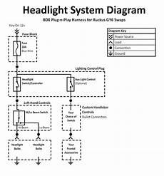 bdx harness for ruckus indication system datasheet buggydepot com 150cc knowledgebase