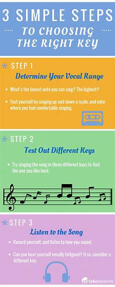 3 easy steps to find the key to sing in