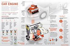 how do cars engines work 2012 ford e series electronic toll collection how a car engine works blakey auto plex