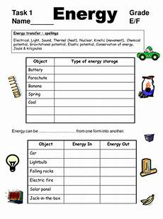 energy transfers sankey diagrams and efficiency by
