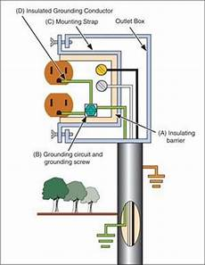 grounded wiring diagram isolated ground devices electrical news