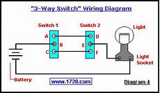 Electrinic And Circuit Basic Electricity Tutorialswitches