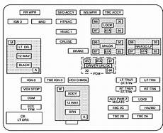 2008 chevy avalanche fuse box diagram chevrolet avalanche 2006 fuse box diagram auto genius