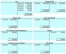 contoh transaksi jurnal umum perusahaan manufaktur contoh two