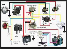82 harley davidson wiring diagram pin by jim on shovelhead photos and wiring diagrams softail