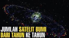 Mencengangkan Inilah Jumlah Satelit Yang Mengorbit Bumi