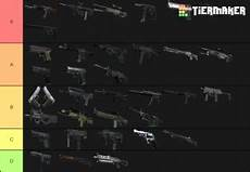 tier malvorlagen csgo cs go guns tier list community rank tiermaker