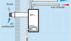 installation chauffe eau comment installer un chauffe eau a gaz une maison 224 r 233 nover