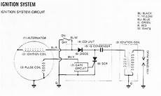 honda express wiring diagram is a wiring diagram available for a 1981 honda mp brakehp1 vinjh2ab0401bs13170
