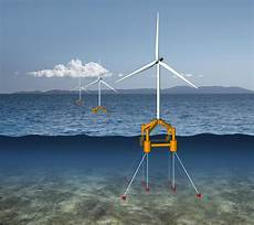 in the media floating wind turbines rwe restructuring