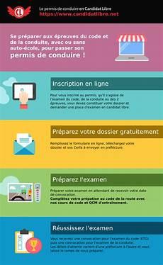 comment passer permis en candidat libre certificat dexamen du permis de conduire pdf motivrh