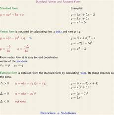 standard vertex and factored form