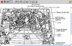 ford ranger 4 0 engine diagram o2 sensors 2000 ford ranger camshaft position sensor electrical problem 2000