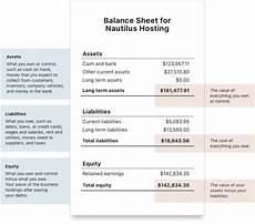 understanding balance sheets wave blog bravely go