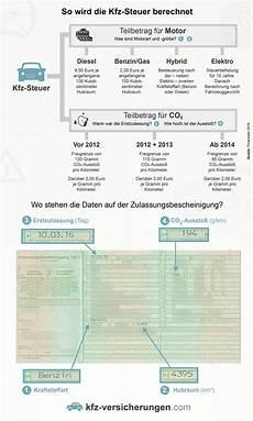 Au 223 Ergew 246 Hnliche Kfz Steuer Traktor Schwarzes Kennzeichen