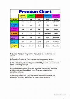 pronouns worksheet free esl printable worksheets made by teachers