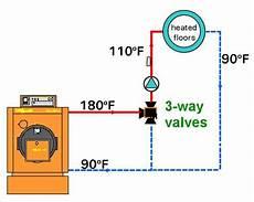 3 Way Mixing Valve Piping Diagram Wiring