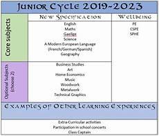 science worksheets junior cert 12249 junior certificate