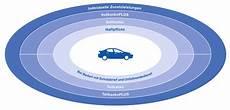 autoversicherung versicherungskammer bayern