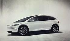 wie am schnellsten an sein tesla model 3 elektroauto