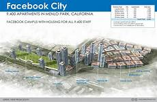 facebooks new menlo park cus to be designed by frank tech cuses as cities the solution to the housing