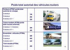 171 Transporter 187 Les Objectifs De La Formation Sont Les