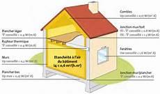maison neuve basse consommation choisir isolant thermique