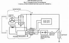 mitsubishi pajero workshop and service manuals wiring diagrams