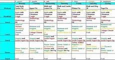 21 sugar detox diet plan coldposts detox diet plan