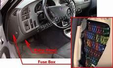 2007 saab 9 3 fuse box location saab 9 5 1997 2009