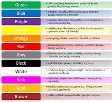 Research Task 3 The Meaning Of Colour In