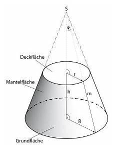 mantellinie