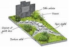 51 Meilleures Images Du Tableau Tombes Monument