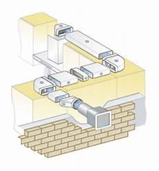 installer une hotte aspirante avec evacuation extérieure evacuation hotte exterieure goulotte protection cable