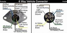 six prong trailer wiring how to wire a 6 pole trailer end plug etrailer com