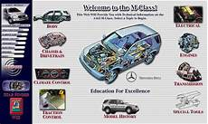 book repair manual 2012 mercedes benz g class free book repair manuals intro m class usa w163 service workshop manual and other