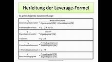 finanzierung berechnen formel investition und finanzierung kapitalstrukturrisiko